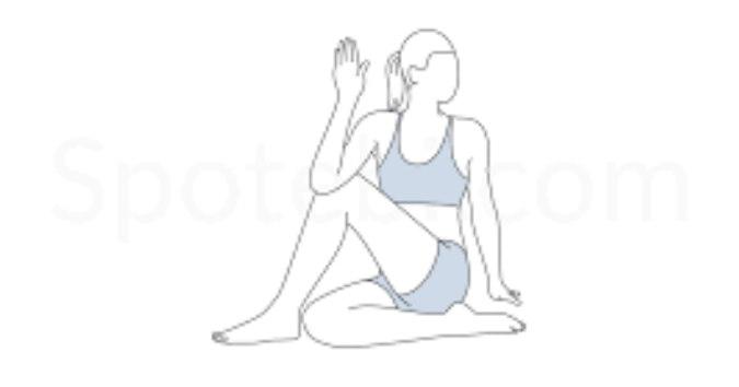 Öfke kontrolü için egzersizler, öfke kontrolü için yoga
